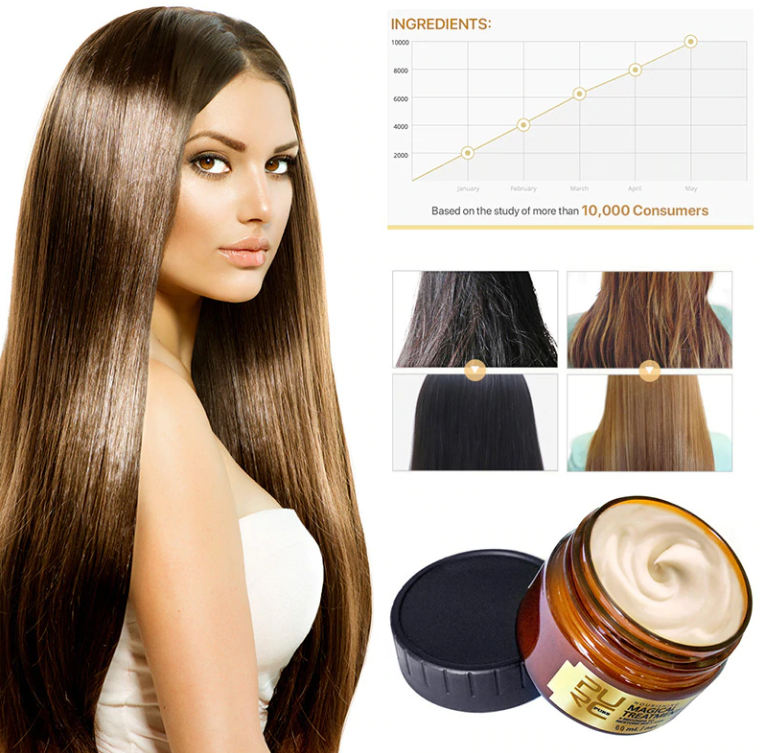 Hair Roots Treatment